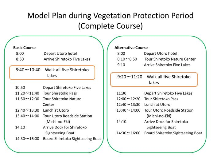 Model Plan during Vegetation Protection Period (Complete Course)