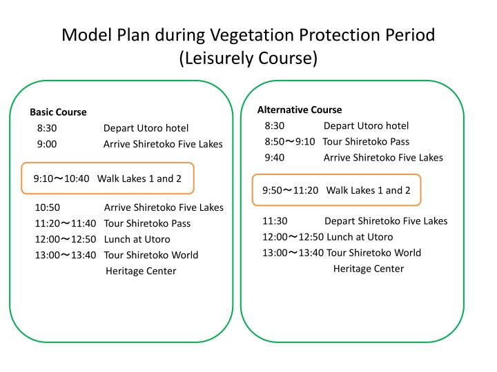 Model plan during vegetation protection period leisurely course