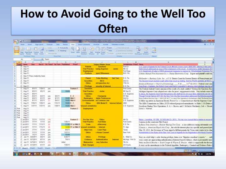 How to Avoid Going to the Well Too Often