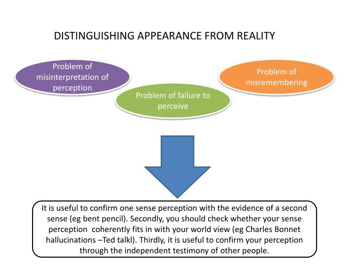 DISTINGUISHING APPEARANCE FROM REALITY