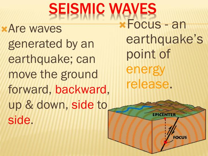 Are waves generated by an earthquake; can move the ground forward,