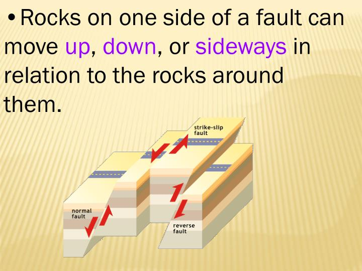 Rocks on one side of a fault can move