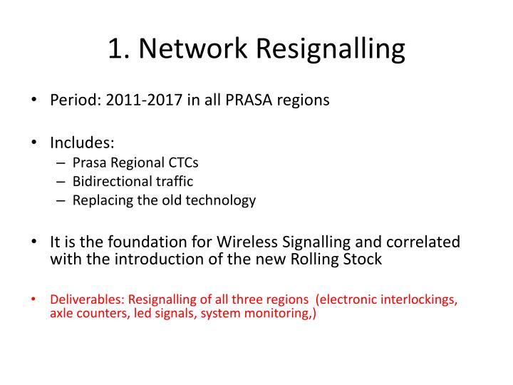 1. Network Resignalling