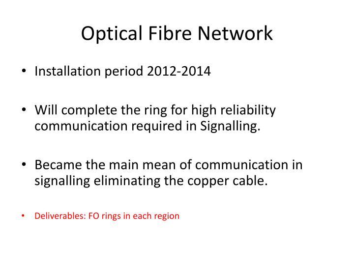 Optical Fibre Network