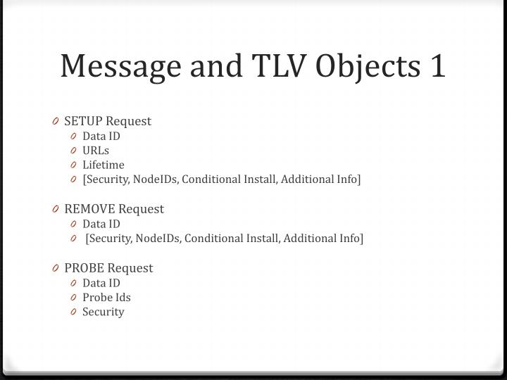 Message and TLV Objects 1