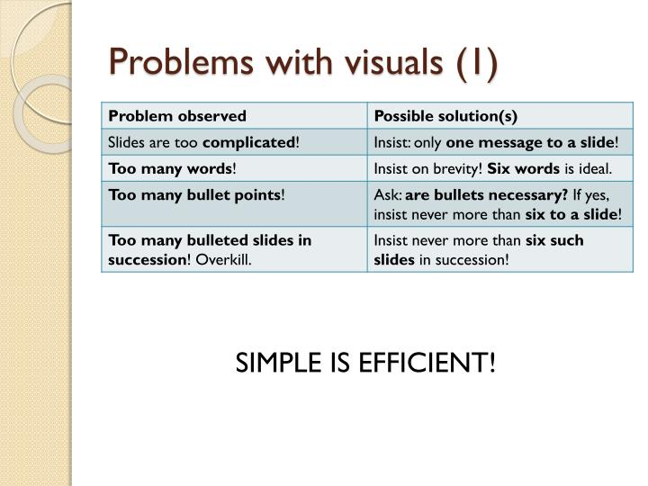Problems with visuals (1)