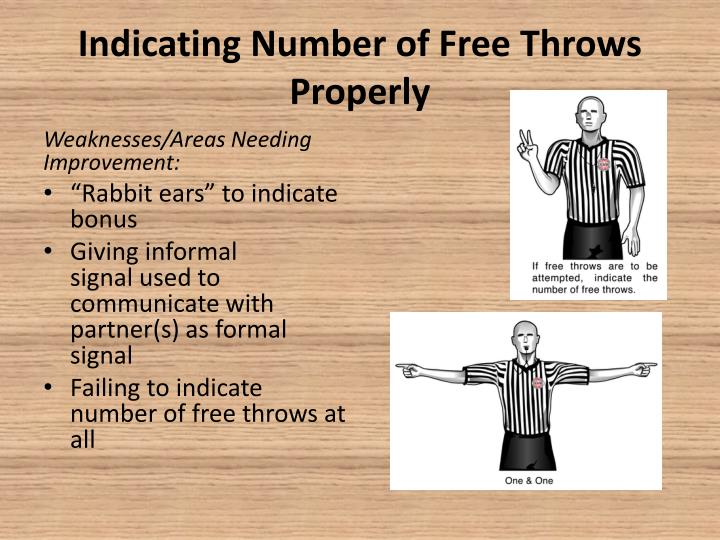 Indicating Number of Free Throws Properly