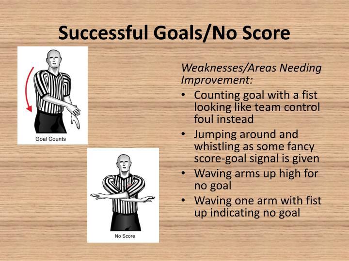Successful Goals/No Score