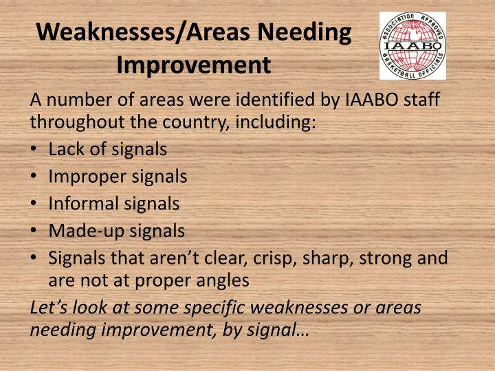 Weaknesses/Areas Needing Improvement