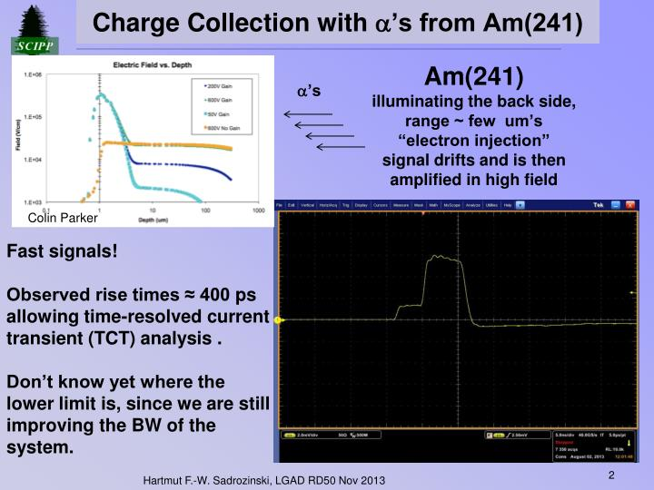 Charge collection with a s from am 241