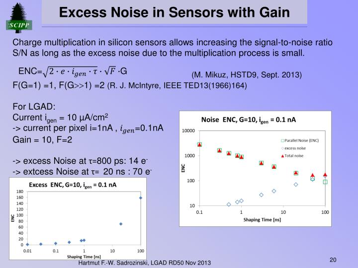 Excess Noise in Sensors with Gain