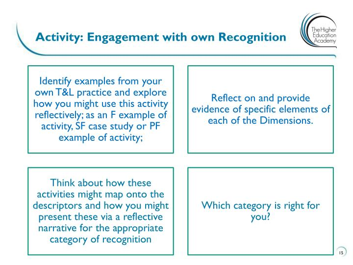 Activity: Engagement with own Recognition