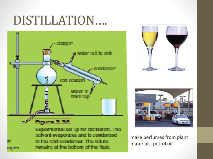 DISTILLATION….