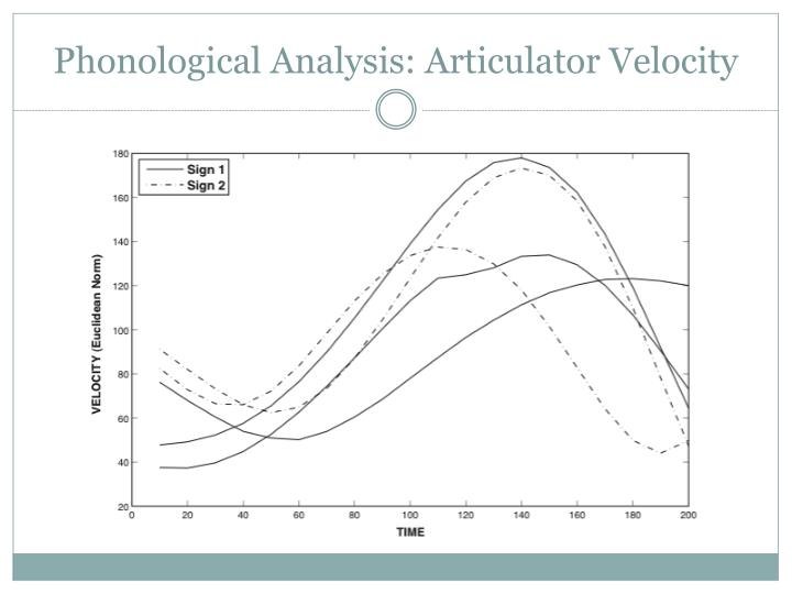 Phonological Analysis: Articulator Velocity