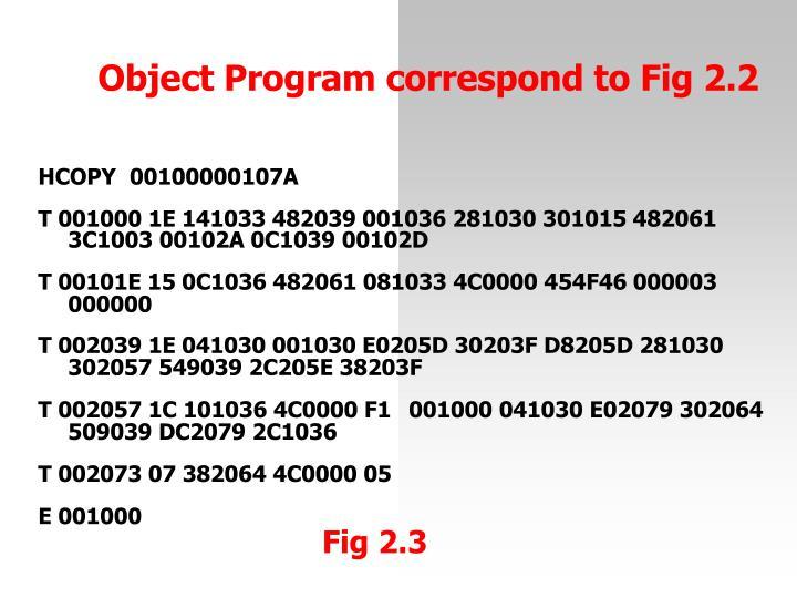 Object Program correspond to Fig 2.2