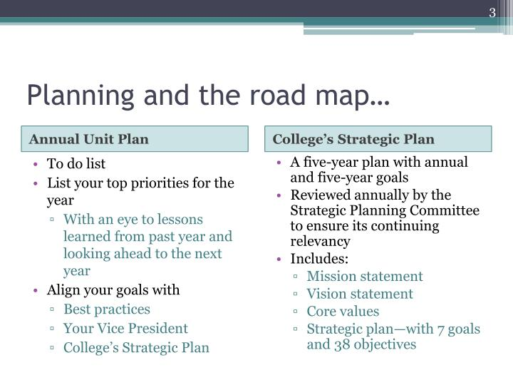 Planning and the road map…