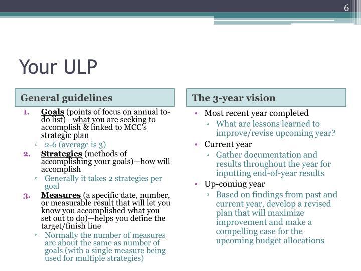 Your ULP