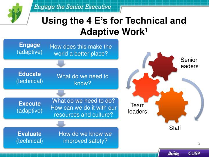Using the 4 E's for Technical and Adaptive Work