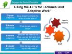 using the 4 e s for technical and adaptive work 1