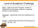 level of academic challenge