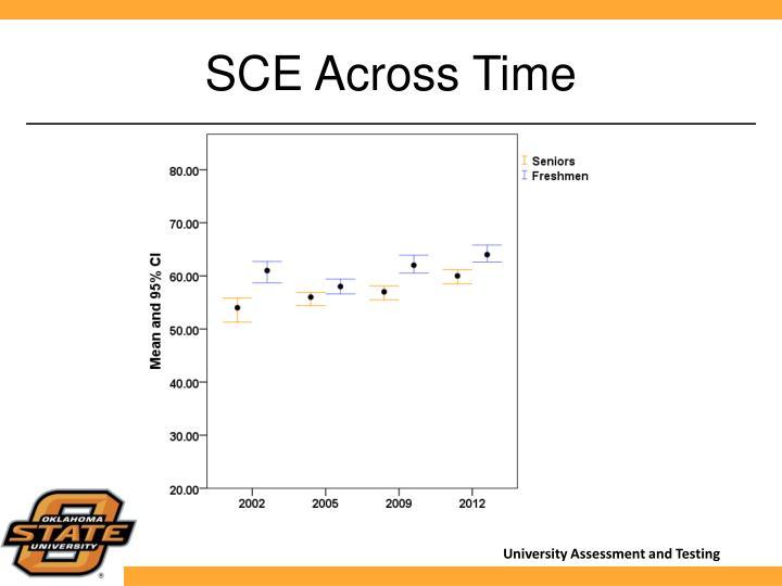 SCE Across Time