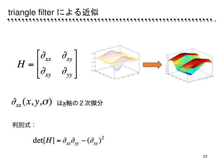 triangle filter