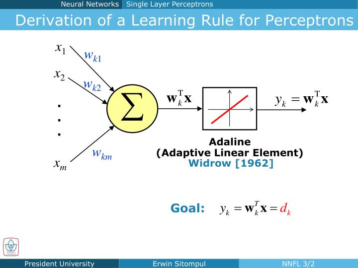 Derivation of a learning rule for perceptrons