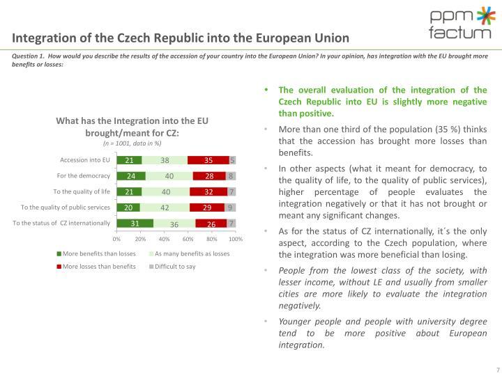 Integration of the Czech Republic into the European Union