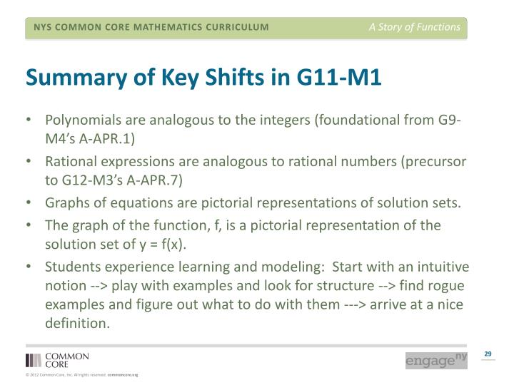 Summary of Key Shifts in G11-M1