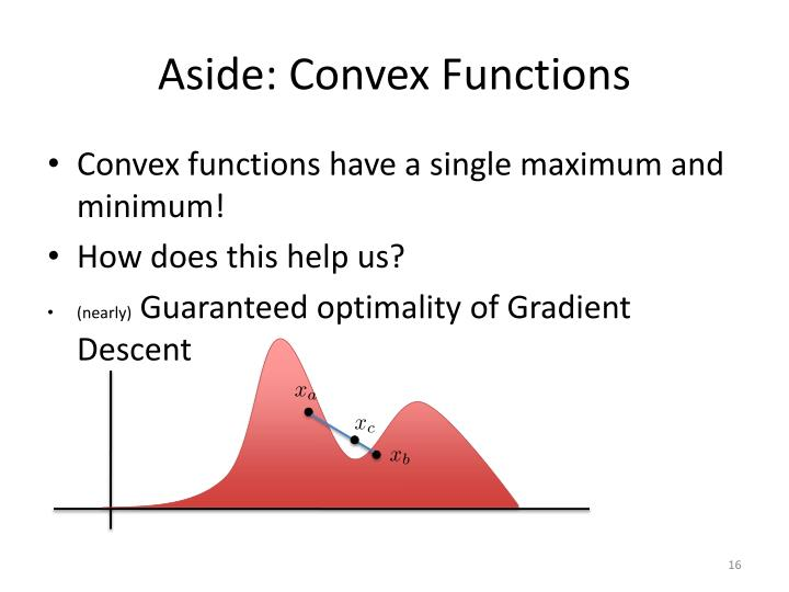 Aside: Convex Functions