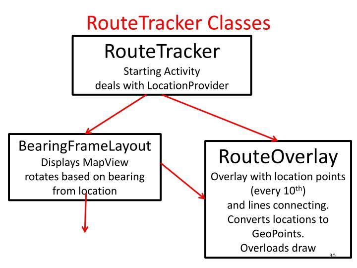 RouteTracker