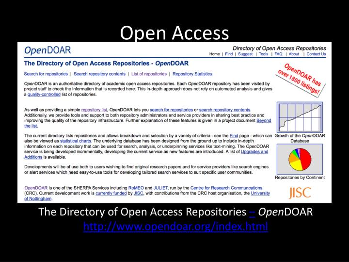 The Directory of Open Access Repositories