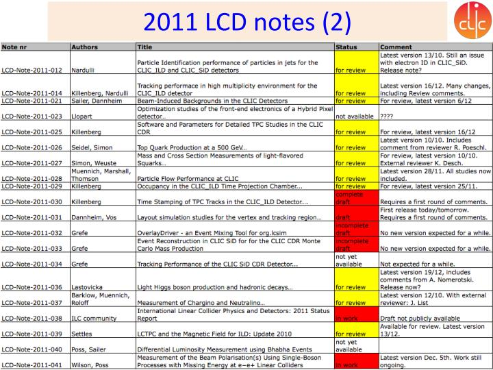 2011 LCD notes (2)