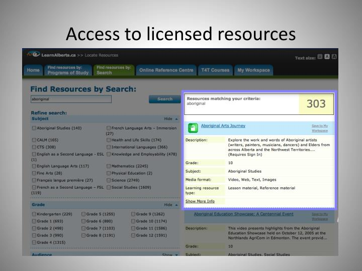 Access to licensed resources