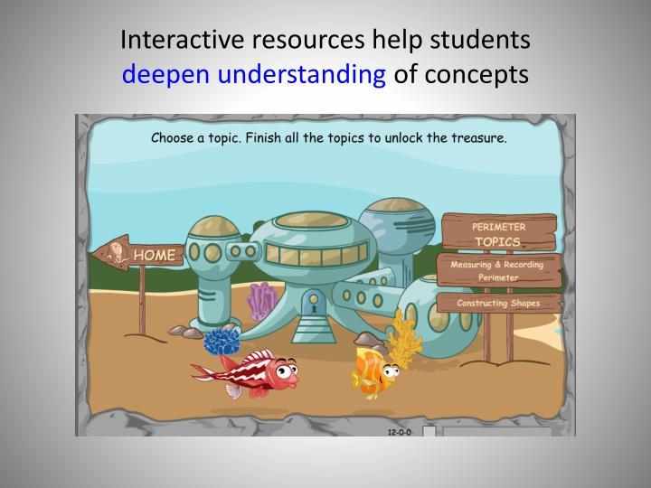Interactive resources help students