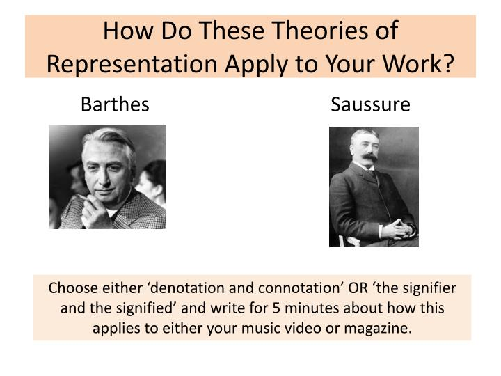 How Do These Theories of Representation Apply to Your Work?