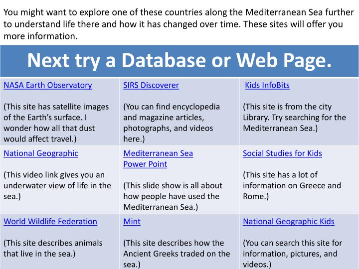 You might want to explore one of these countries along the Mediterranean Sea further to understand life there and how it has changed over time. These sites will offer you more information.
