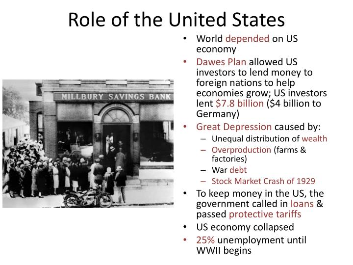 Role of the United States