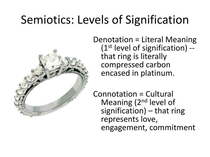 Semiotics: Levels of Signification