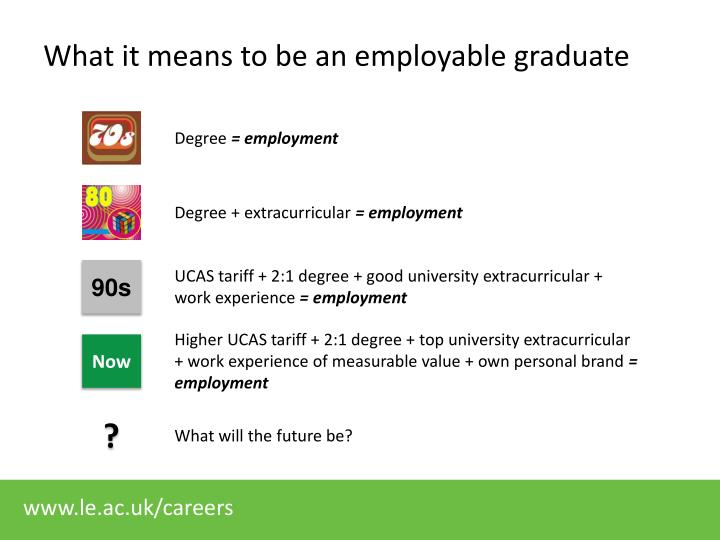 What it means to be an employable graduate