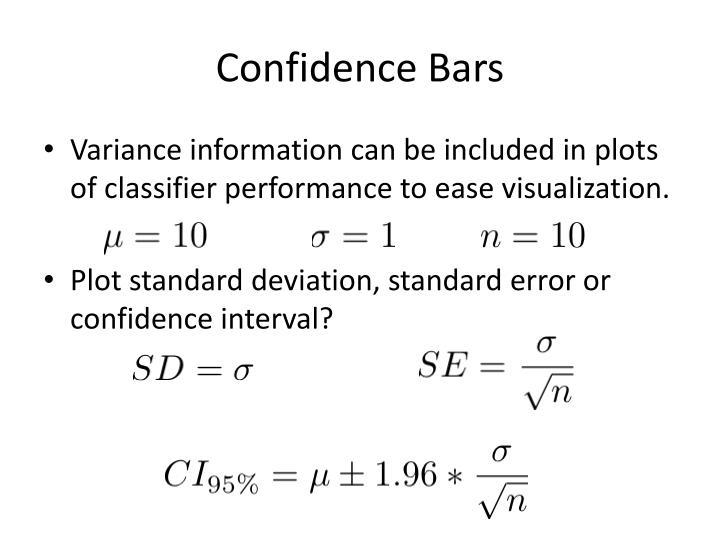 Confidence Bars