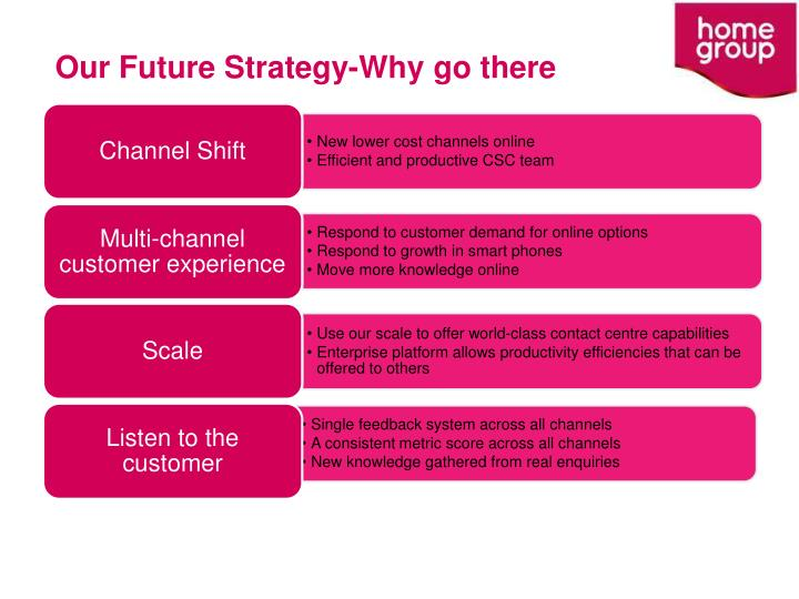 Our Future Strategy-Why go there