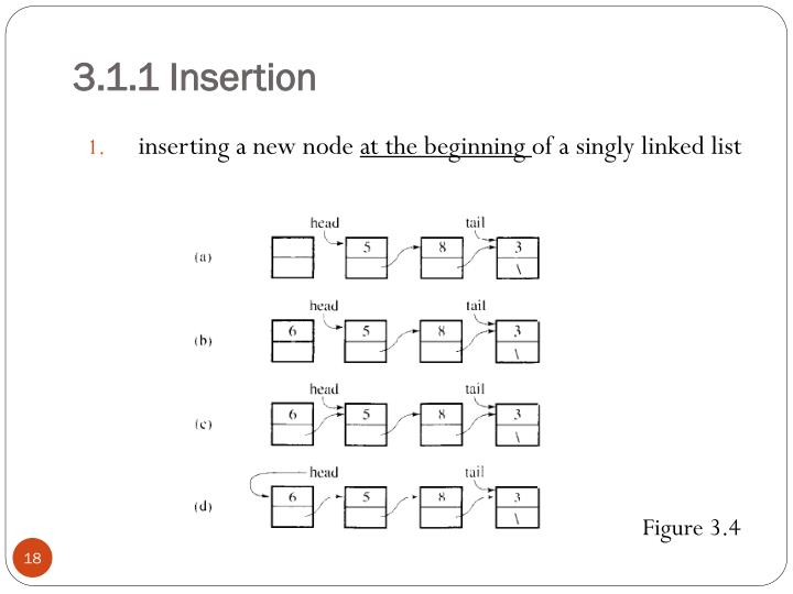 3.1.1 Insertion