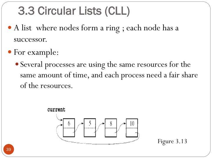3.3 Circular Lists (CLL)