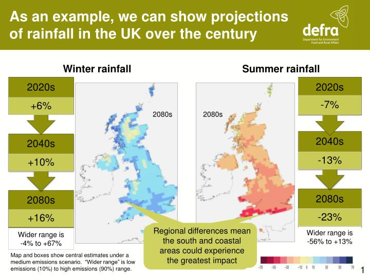 As an example, we can show projections of rainfall in the UK over the century