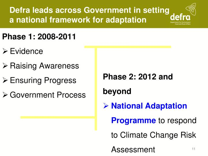 Defra leads across Government in setting a national framework for adaptation