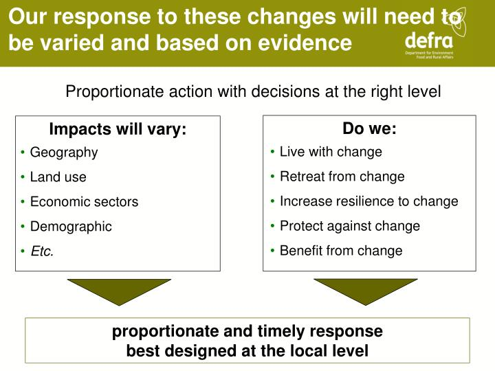 Our response to these changes will need to be varied and based on evidence