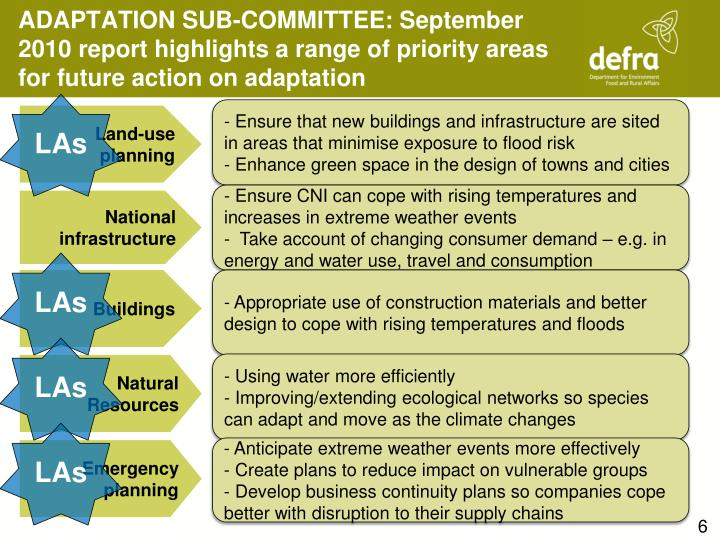 ADAPTATION SUB-COMMITTEE: September 2010 report highlights a range of priority areas for future action on adaptation