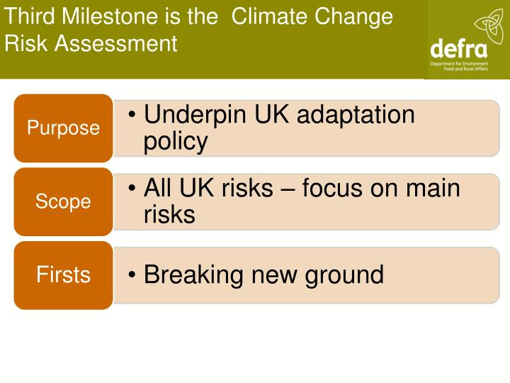 Third Milestone is the  Climate Change Risk Assessment