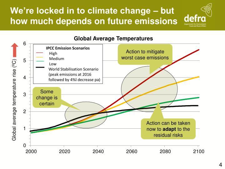 IPCC Emission Scenarios